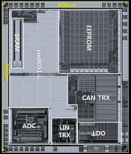 layout_MCU_CAN_description