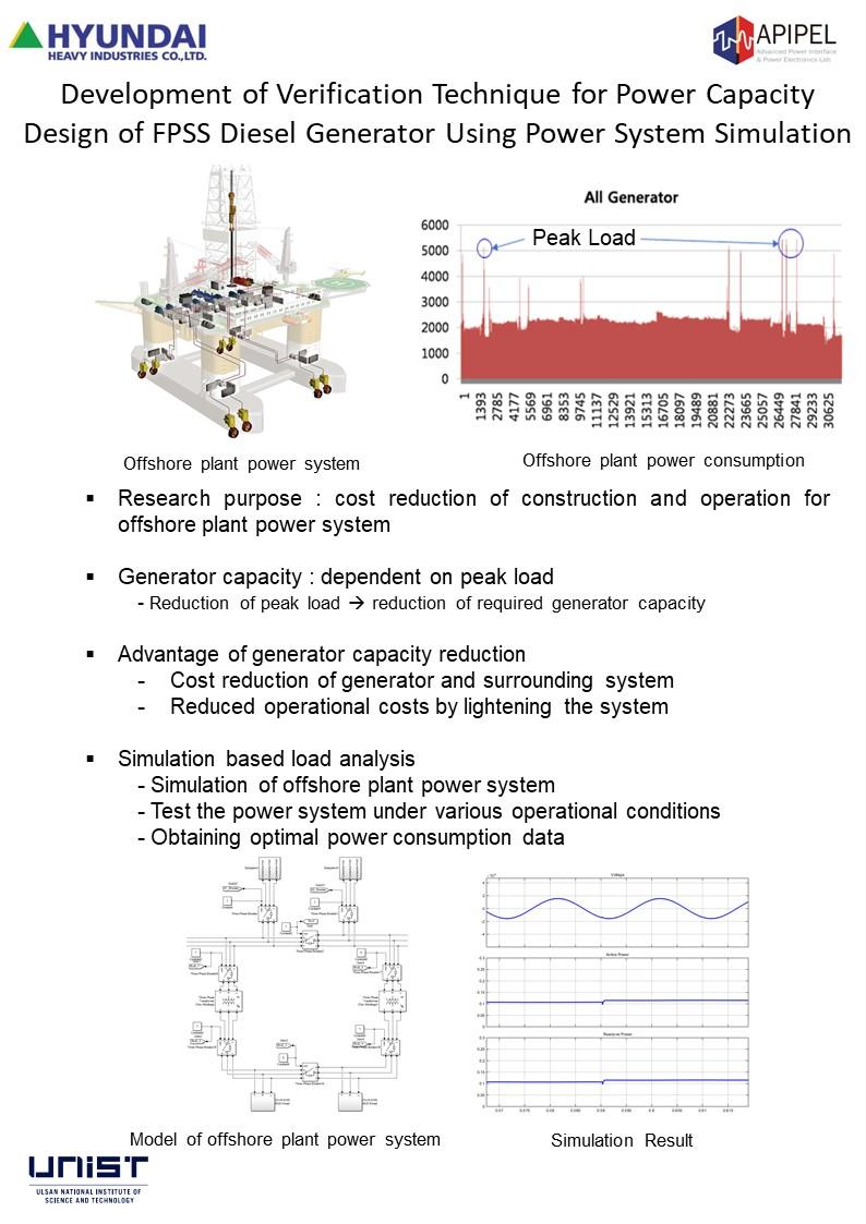 FPSO 전력계통 시뮬레이션 기반 Diesel Generator 용량 설계 검증 기술 개발_ENG