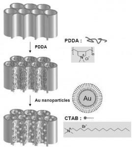 small 2008 nano particle