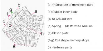 Bendi Structure