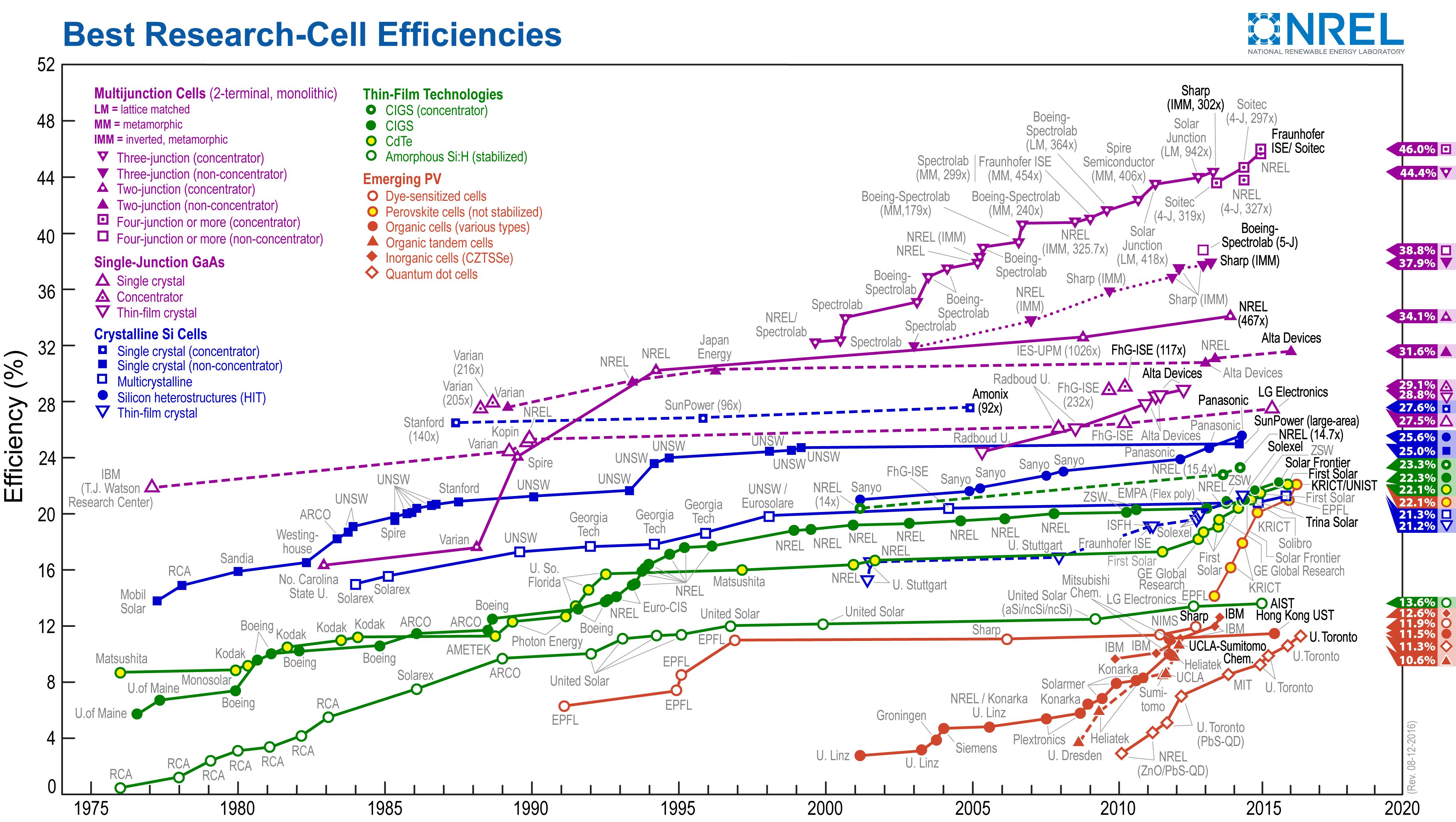 efficiency_chart (1)