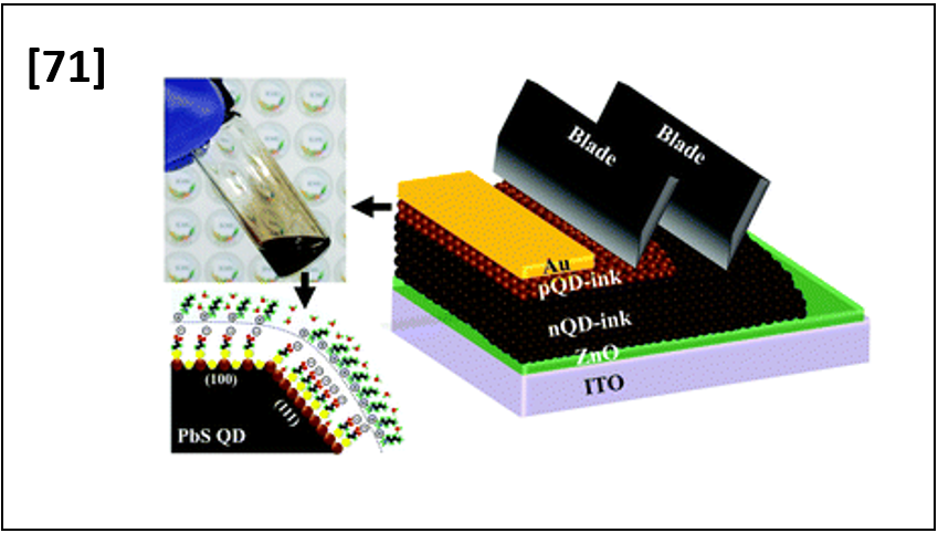 Solid-State-Ligand-Exchange Free Quantum Dot Ink-based Solar Cells with Efficiency of 10.9%