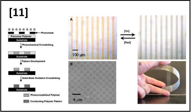 Photopatterned Electrochromic Conjugated Polymer Films via Precursor Approach