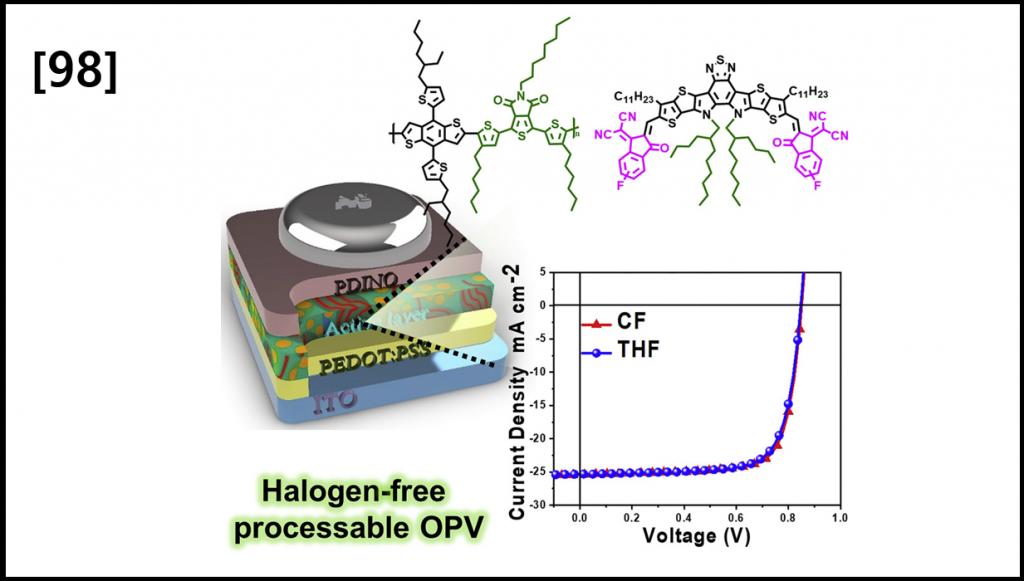 High-efficiency organic solar cells prepared using a halogen-free solution process