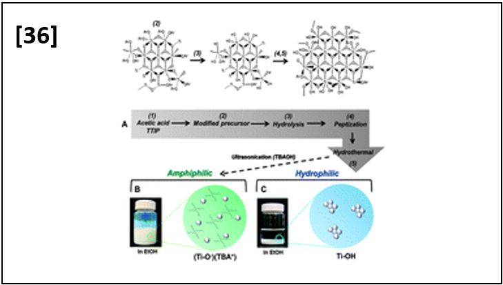 Superior Photoelectrodes for Solid-state Dye-sensitized Solar Cells Using Amphiphilic TiO2