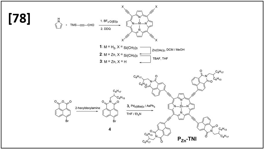 Development of n-Type Porphyrin Acceptors for Panchromatic Light-Harvesting Fullerene-Free Organic Solar Cells