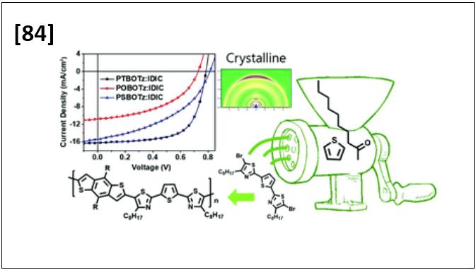 Alkylthiazole-based Semicrystalline Polymer Donors for Fullerene-free Organic Solar Cells