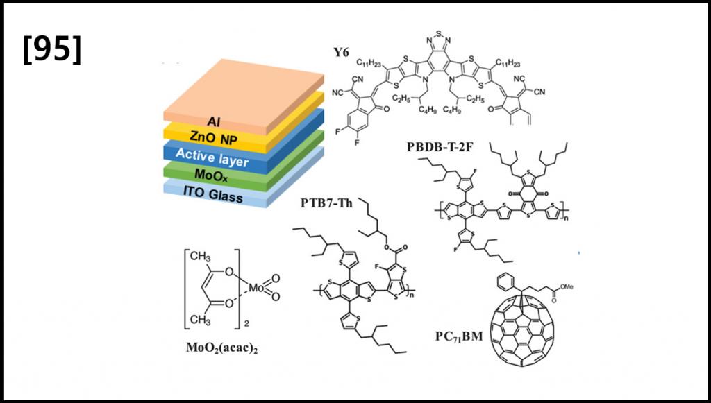 17% Non-Fullerene Organic Solar Cells with Annealing-Free Aqueous MoOx